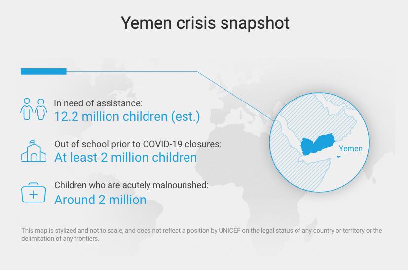 Yemen Crisis snapshot