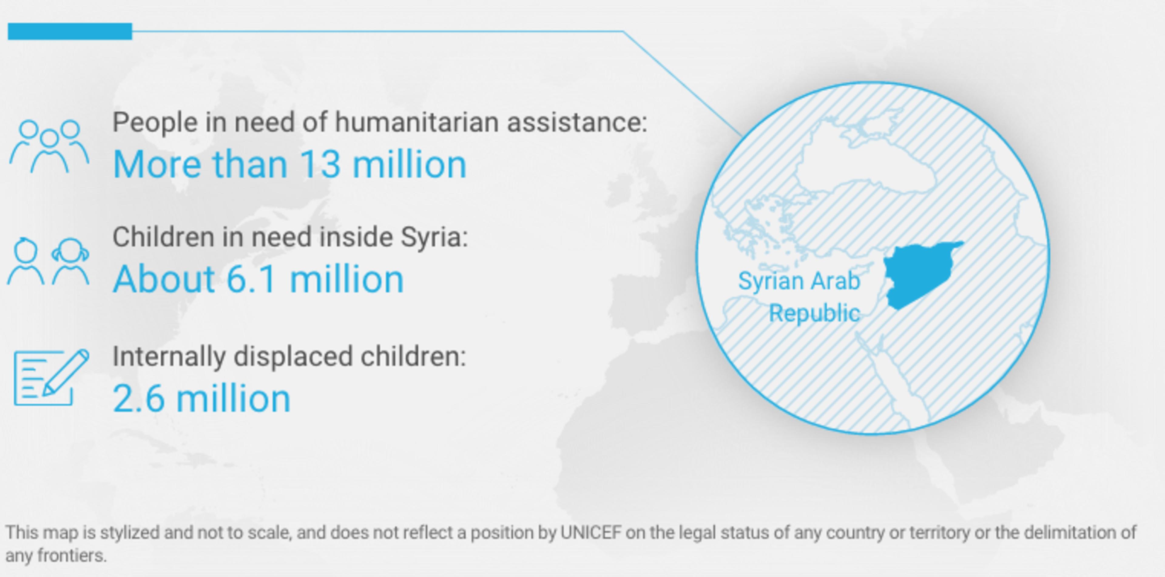 Syrian Crisis Snapshot