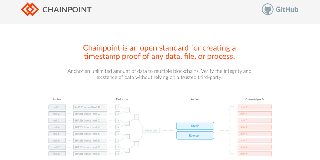 Chainpoint Web Site