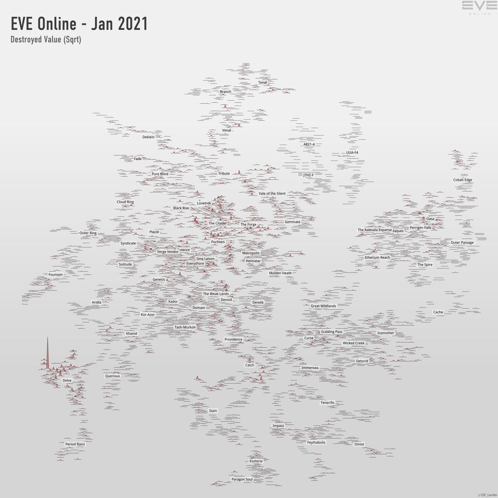 Jan2021 Destroyed Value