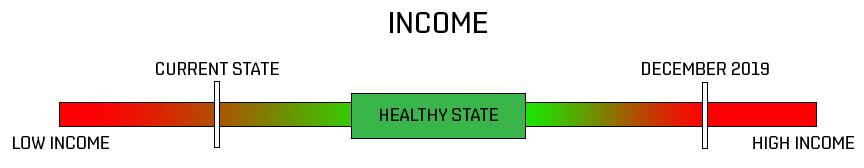Income EN