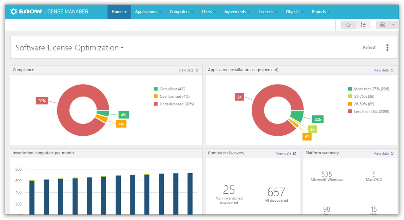 License Management Software 2020 - Best Application Comparison ...