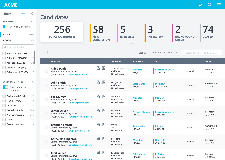 Recruitment Software 2020 Best Application Comparison