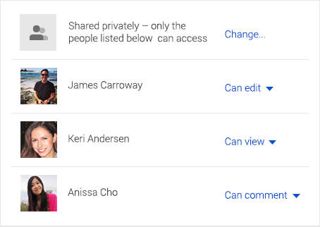 Access control options in Google Drive