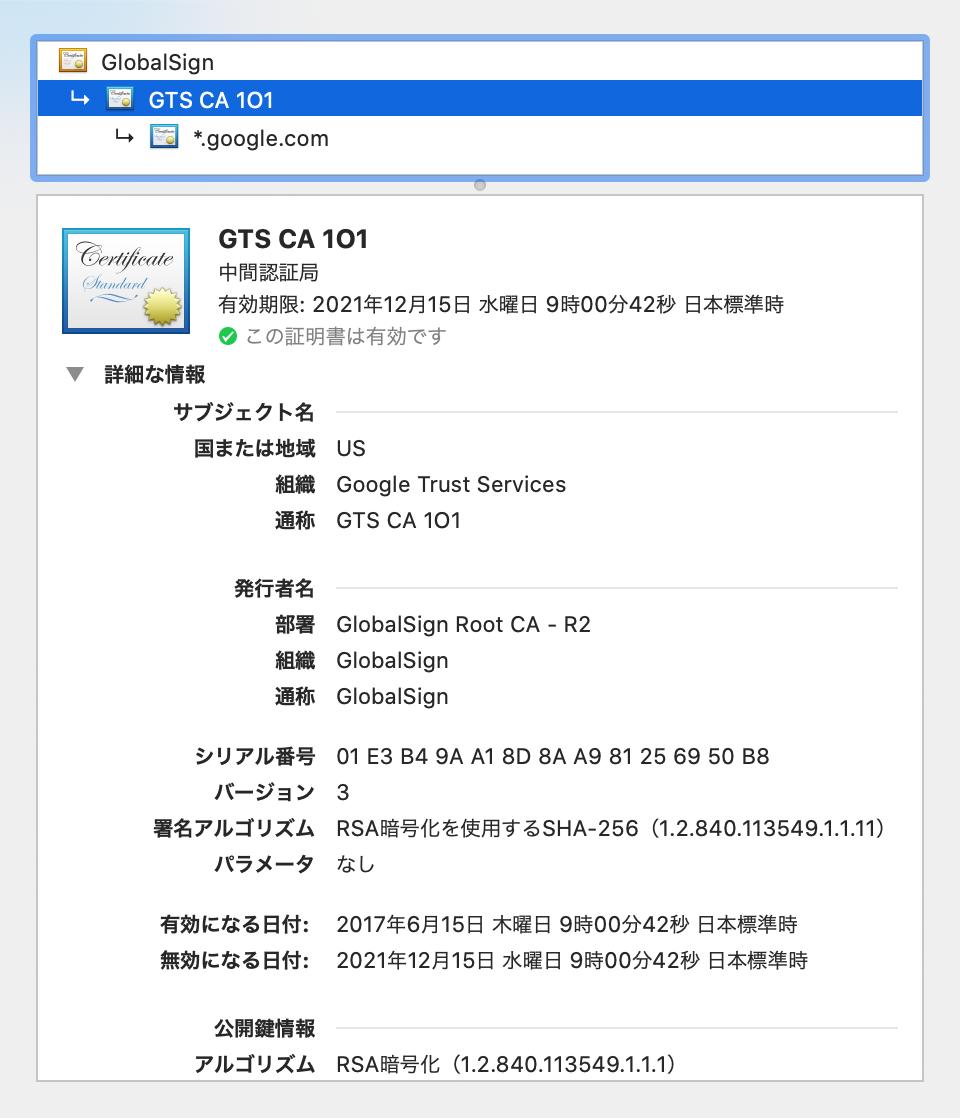 Google Trust servicesの証明書
