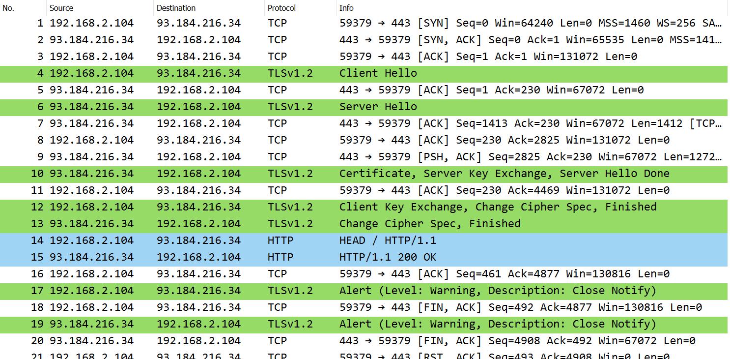 WireSharkでキャプチャしたHTTP/1.1 over TLS 1.2のパケットのスクリーンショット