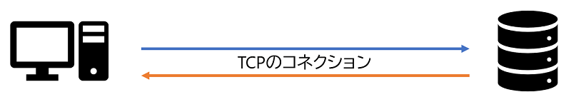 tcp-connection