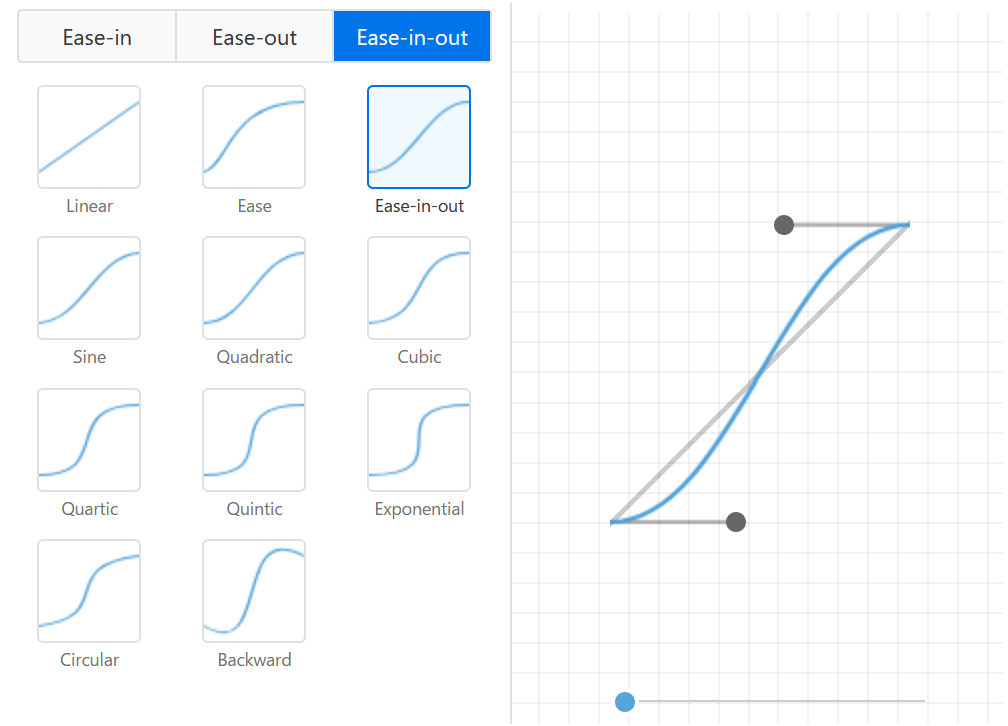 ease-in-out