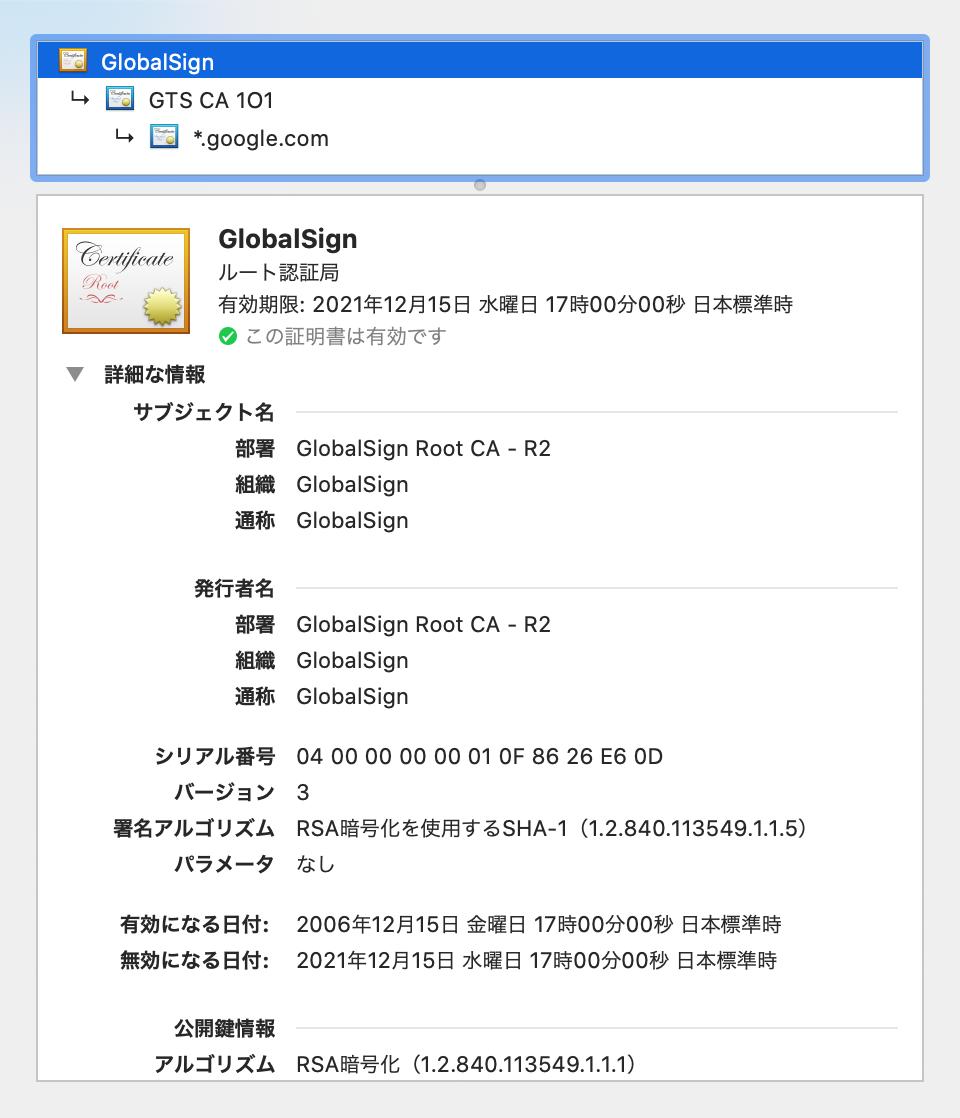 GlobalSignの証明書