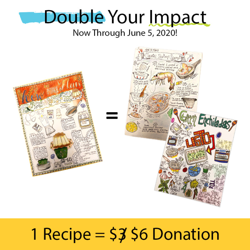 Learn more about the Spring Campaign running through June 5, 2020 which will count all submitted recipes for double at $6!