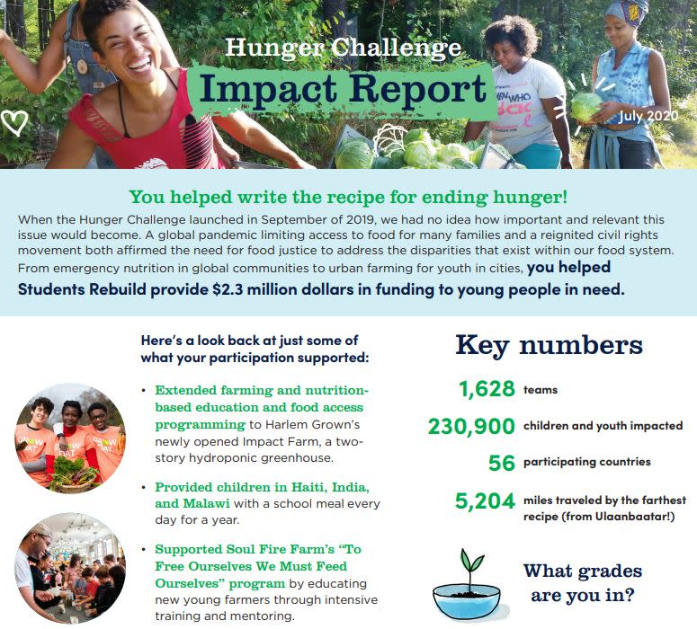 We are thrilled to announce that, because of your efforts, the Hunger Challenge ended with distributing over $2 million dollars to organizations addressing food insecurity and nutrition. You can learn more details—and some other fun facts about the collective action you took in the Challenge—through our newly published impact report! We encourage you to share it with your team.