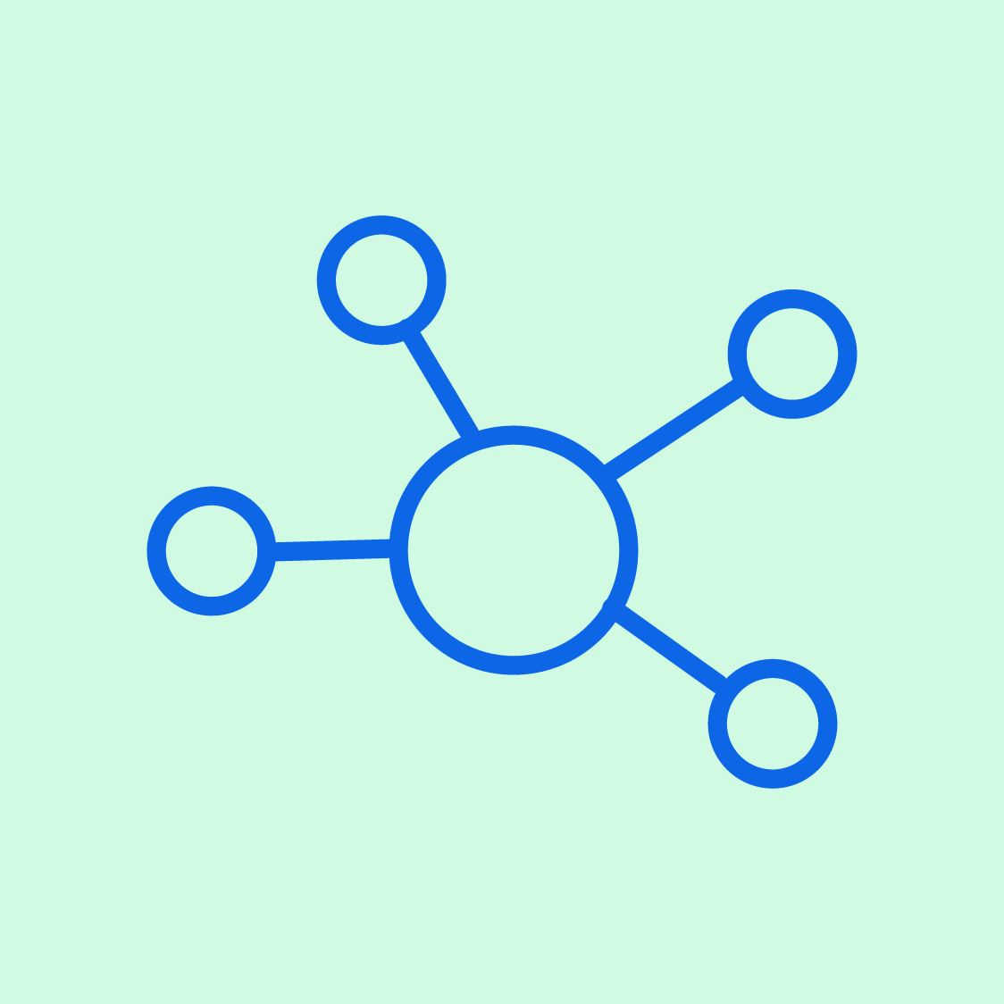 SFDC Bulk API