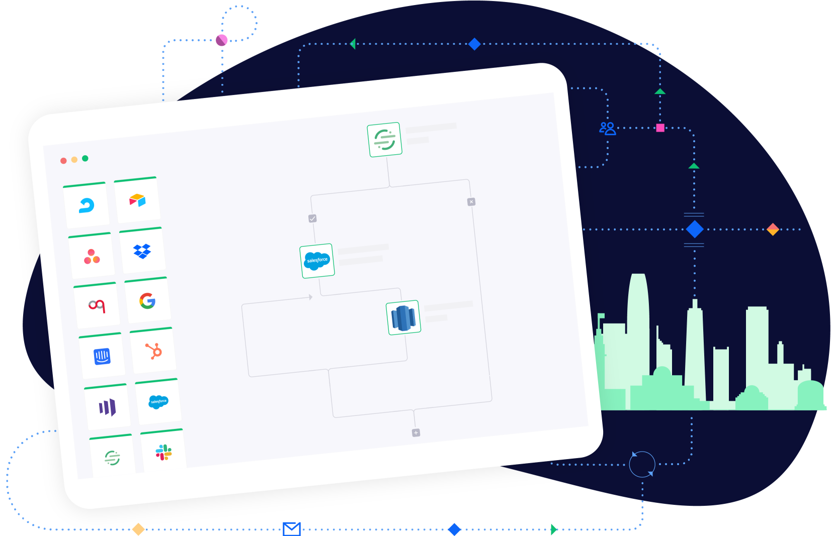 Automate and integrate your API services with the Tray Platform