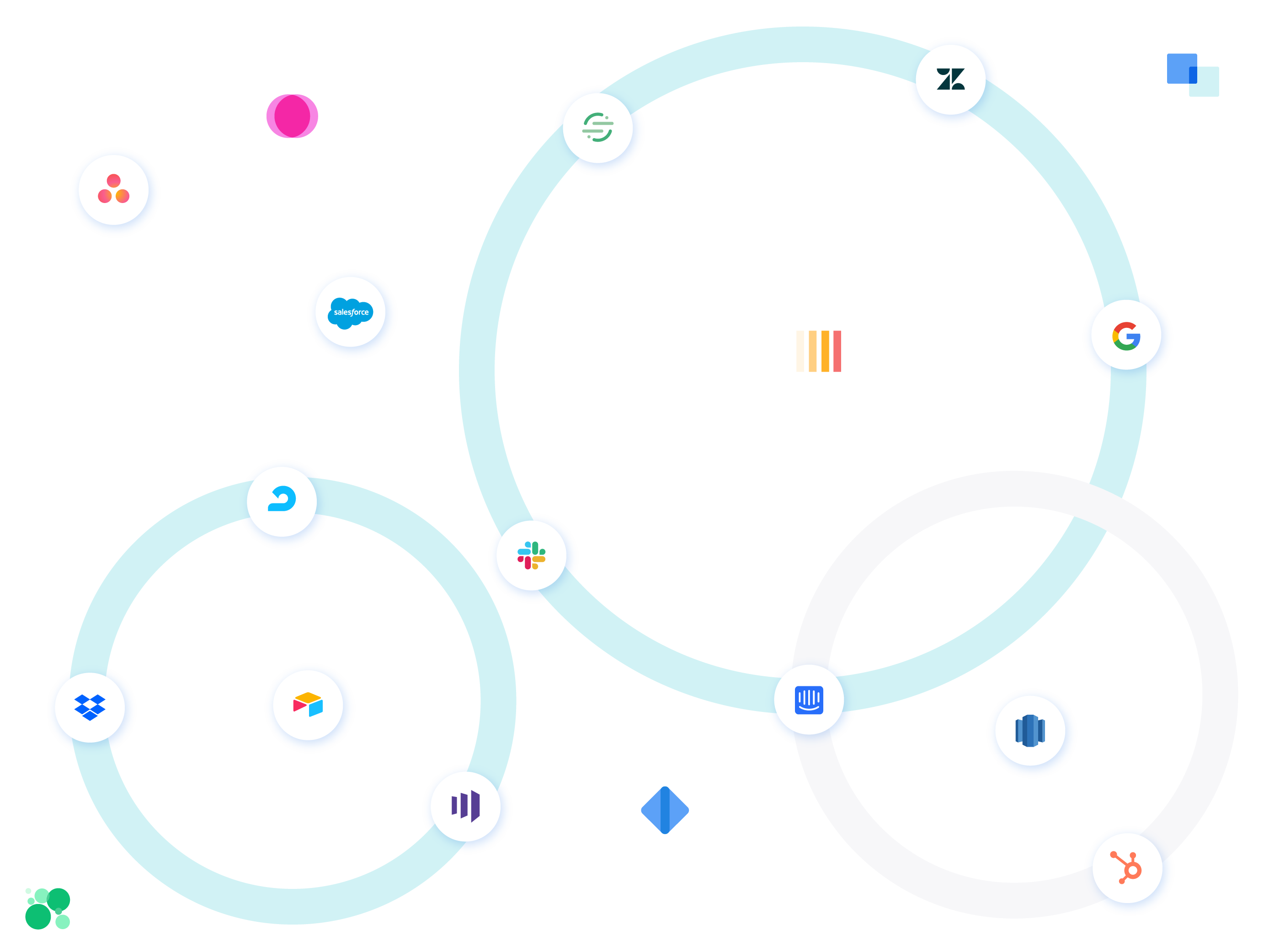 Tray.io product can flexible and can handle complex workflows