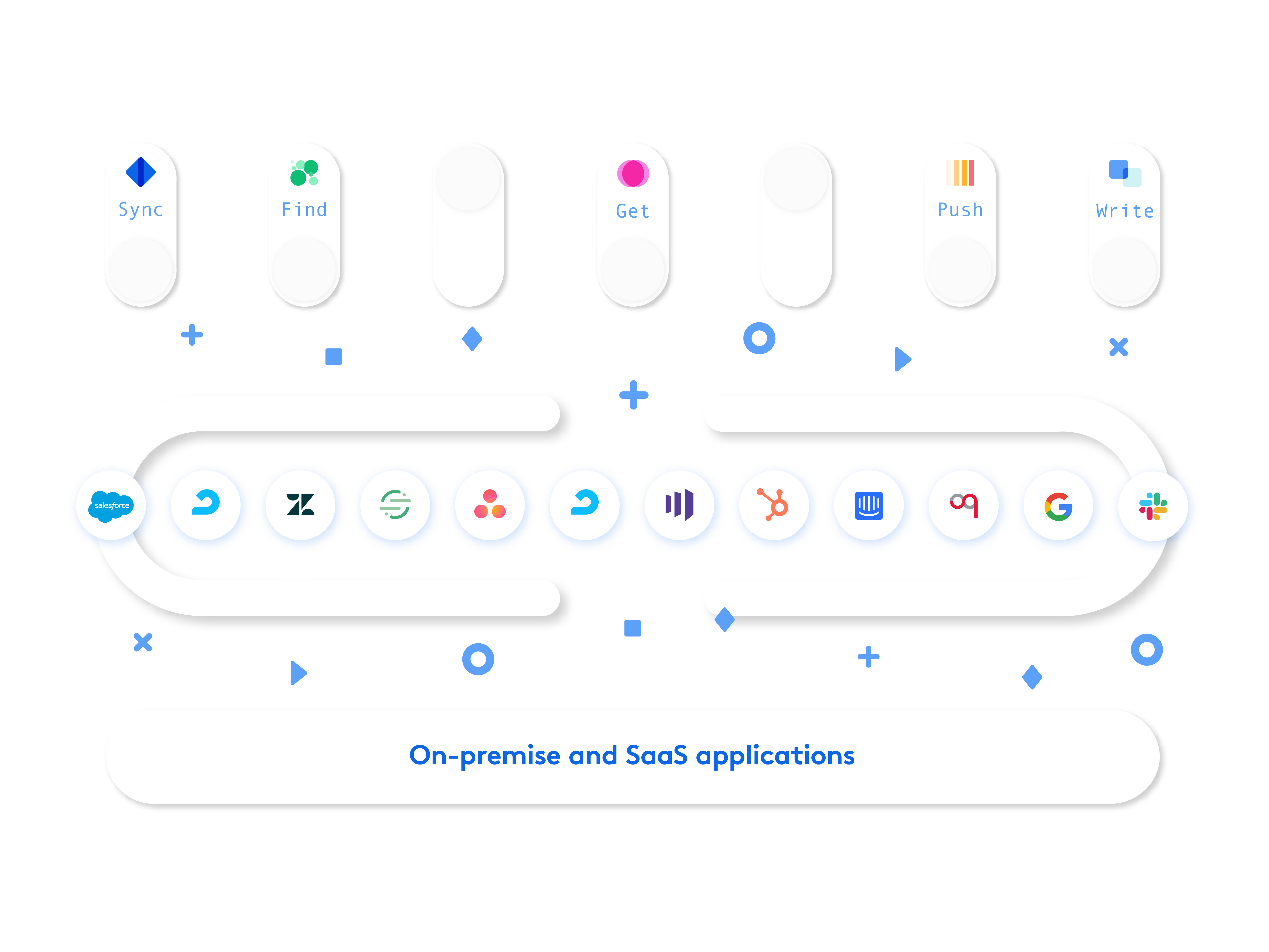 the tray platform diagram