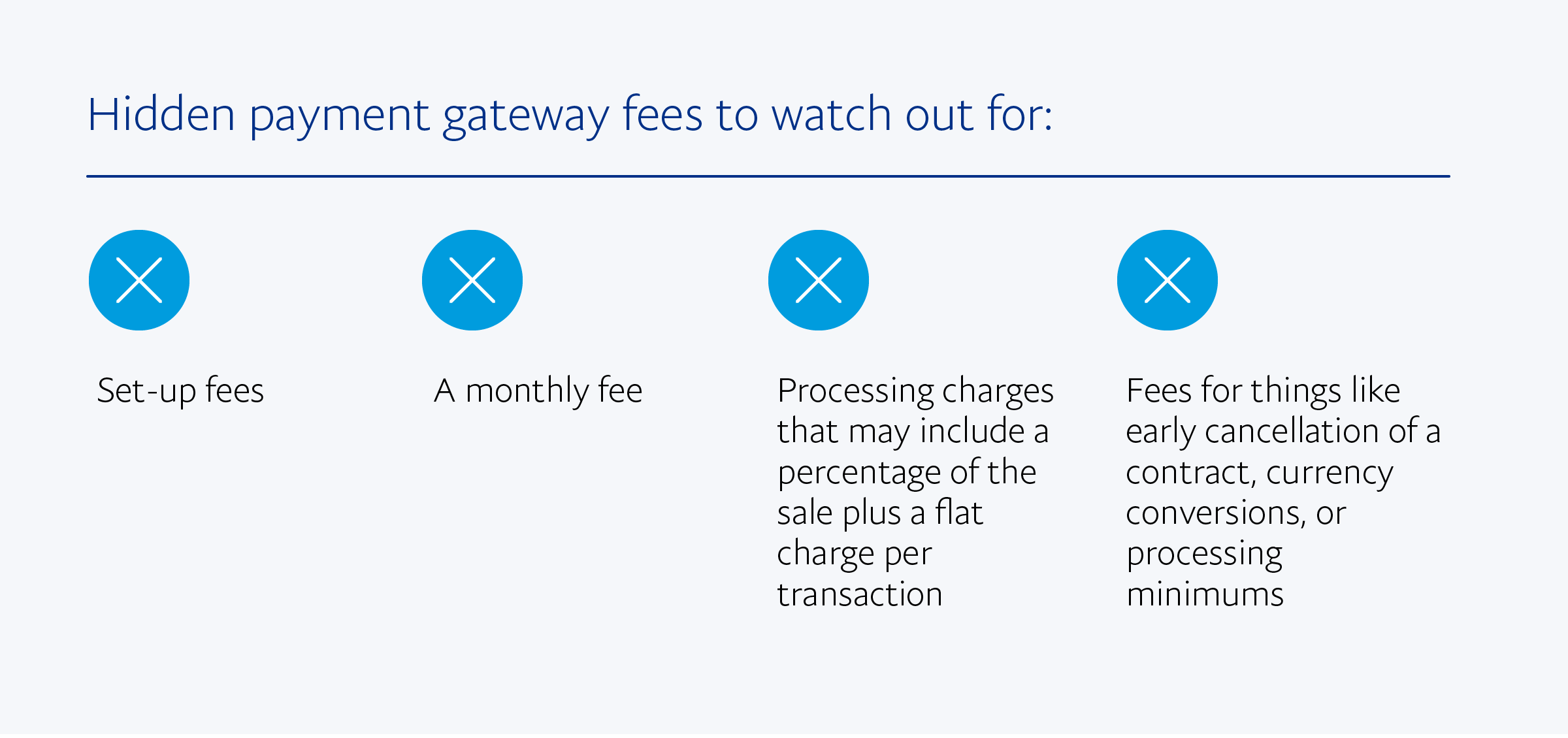 Hidden payment gateway fees to watch out for include: Set-up fees, a monthly fee, processing charges that may include a percentage of the sale plus a flat charge per transaction Fees for things like early cancellation of a contract, currency conversions, or processing minimums