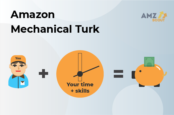 Make money Amazon MTurk