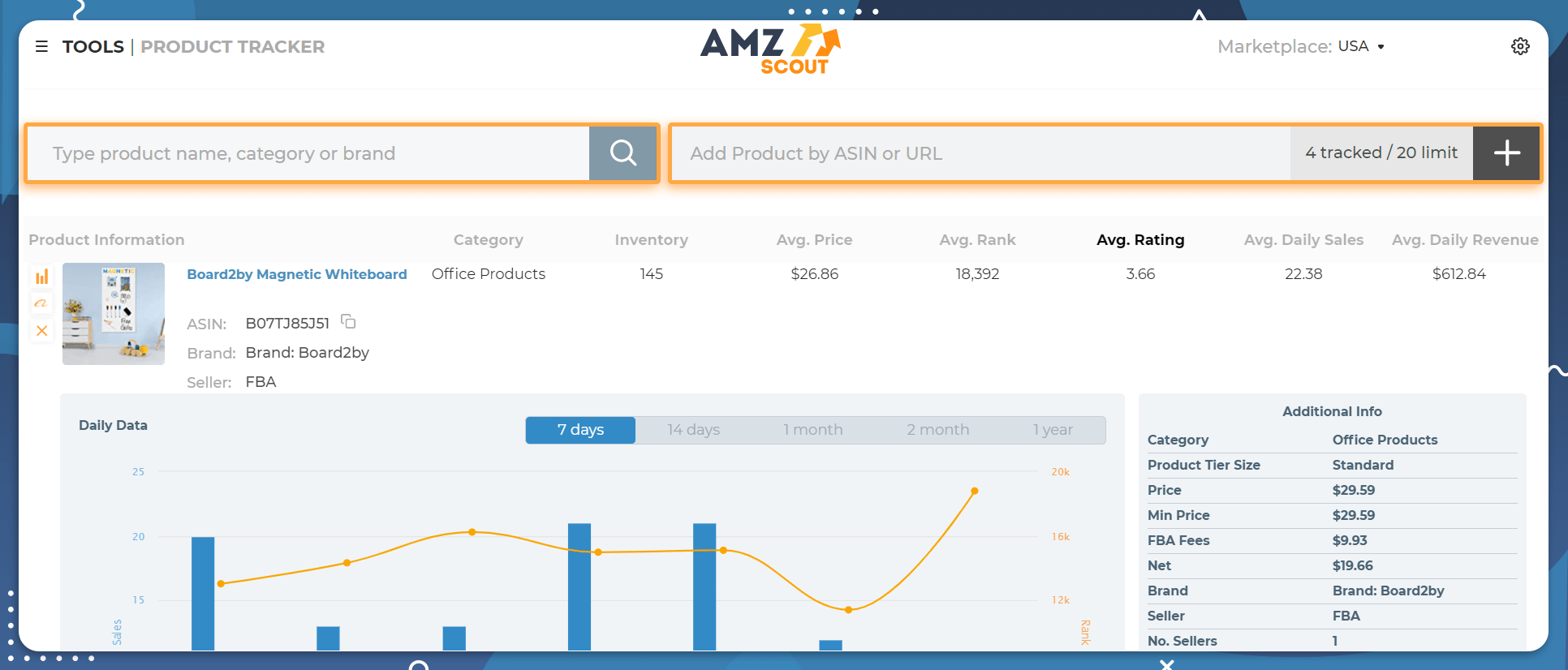 amazon product discovery amzscout step 4