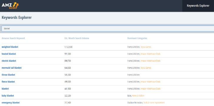 amazon keywords list