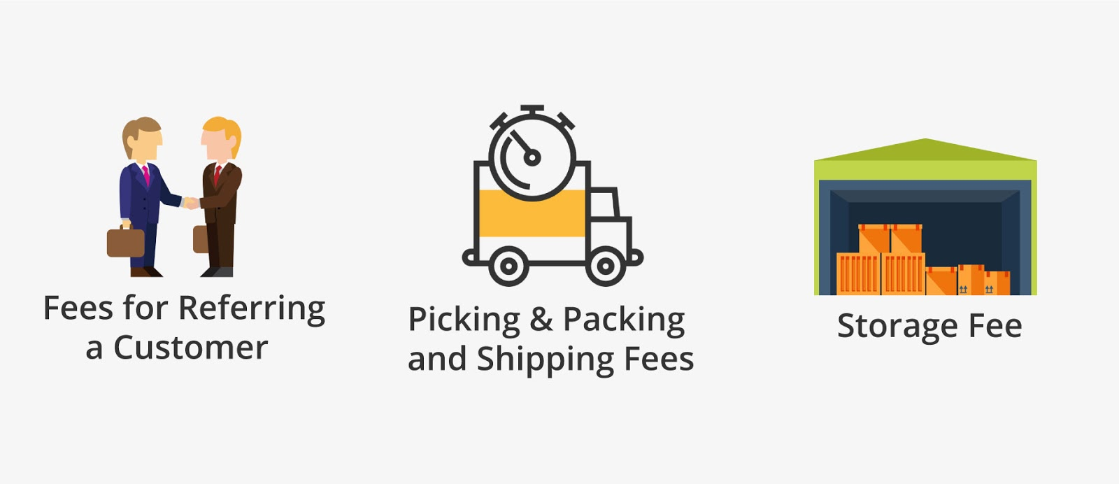 Amazon FBA Explained FBA What is