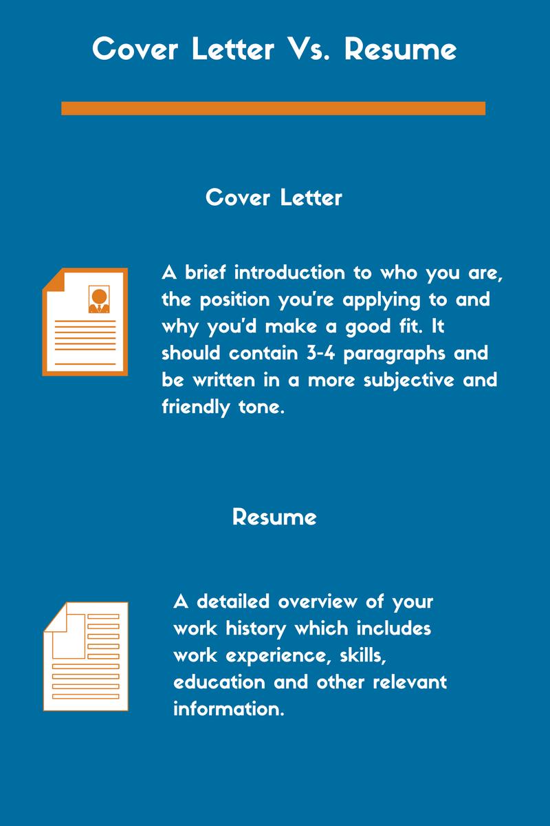 Resume Cover Letter Short Best Display Most Valued