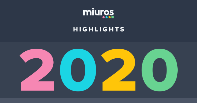 Miuros 2020 Wrapped
