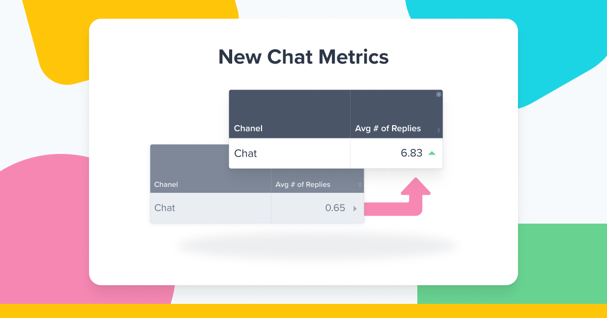 New & Improved Chat Metrics
