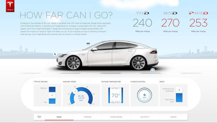 Tesla Video Poster