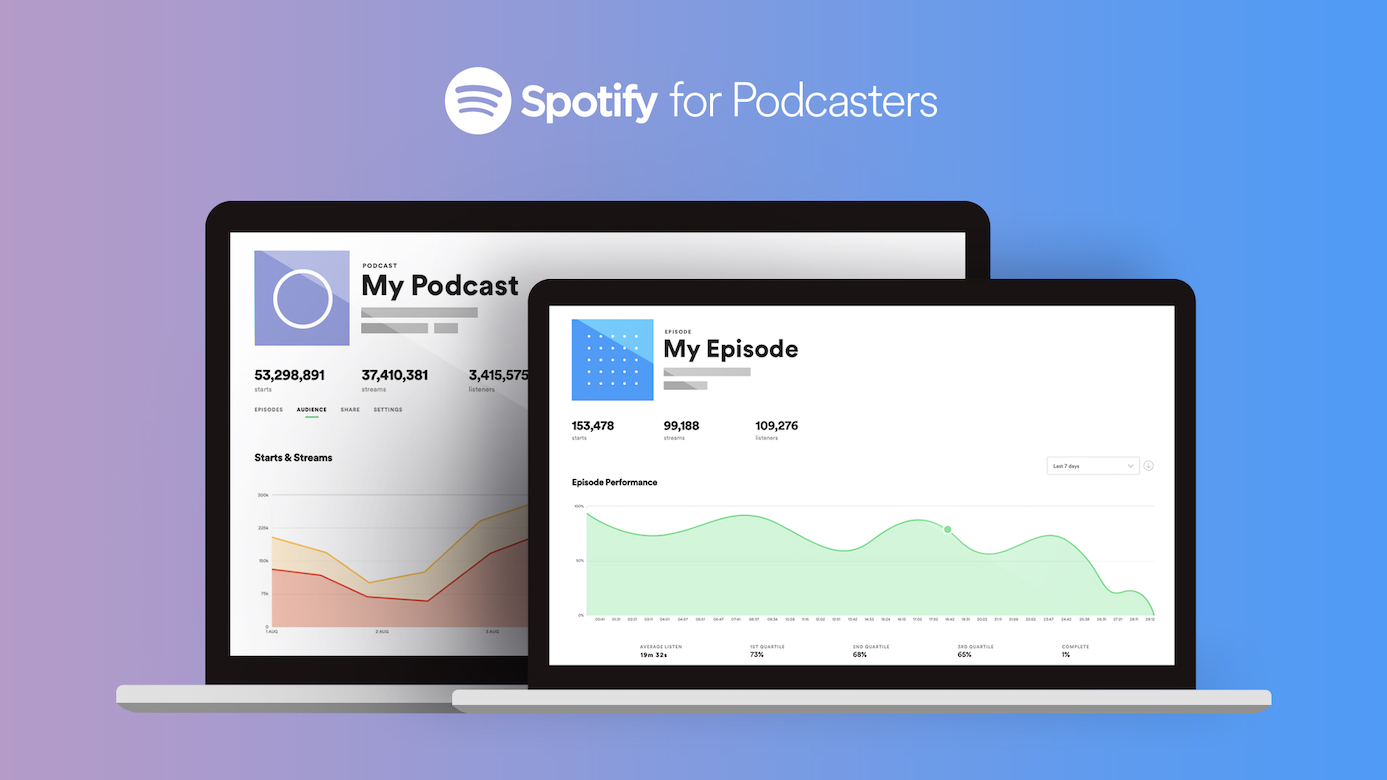 Spotify for Podcasters.