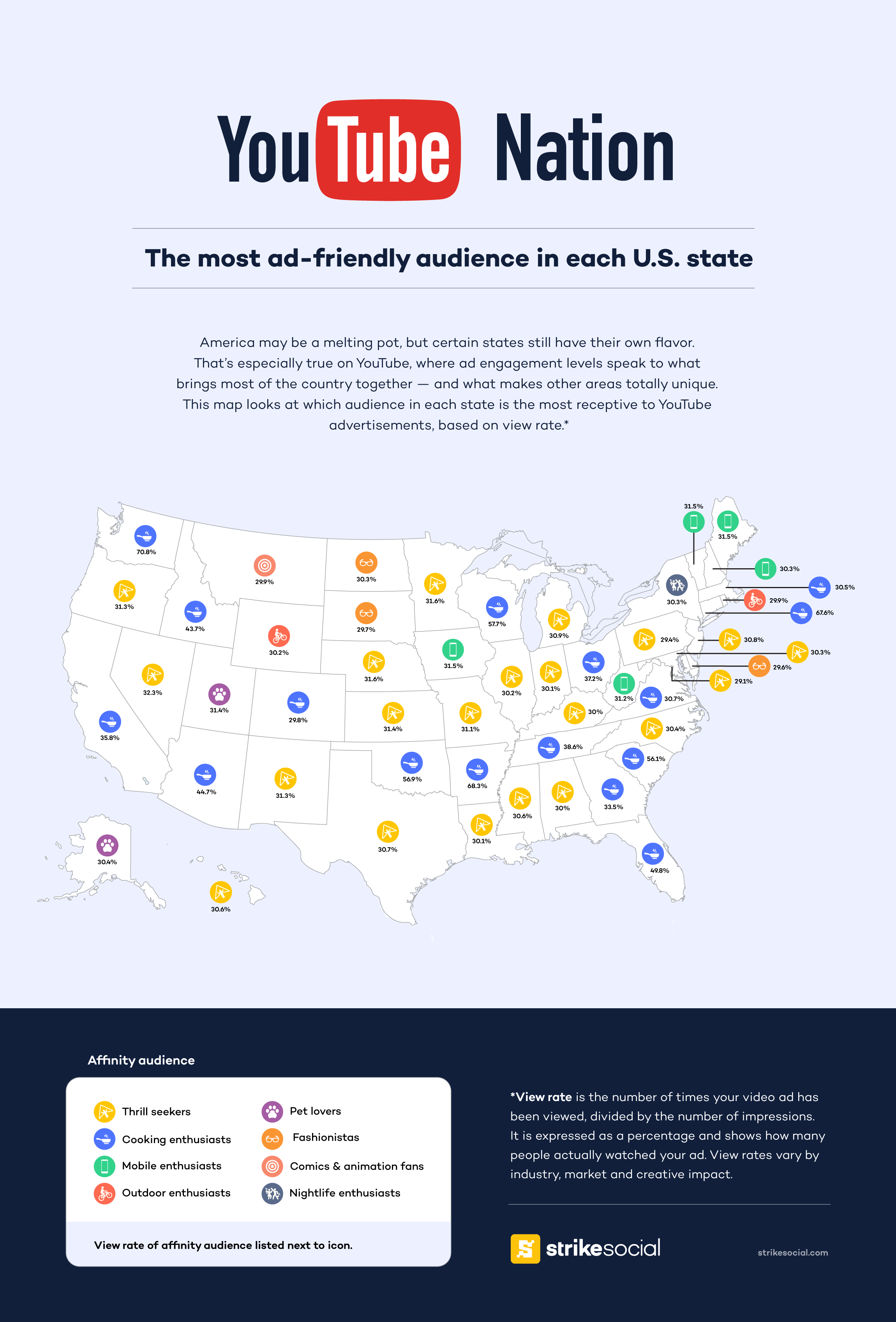 YouTube audience by state