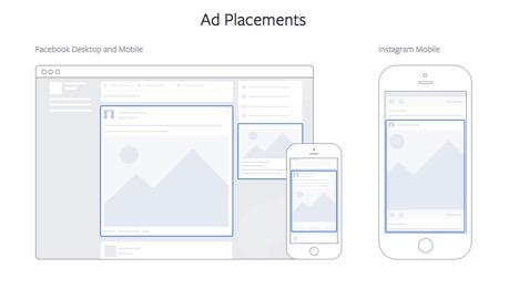 media-options-for-facebook-ads