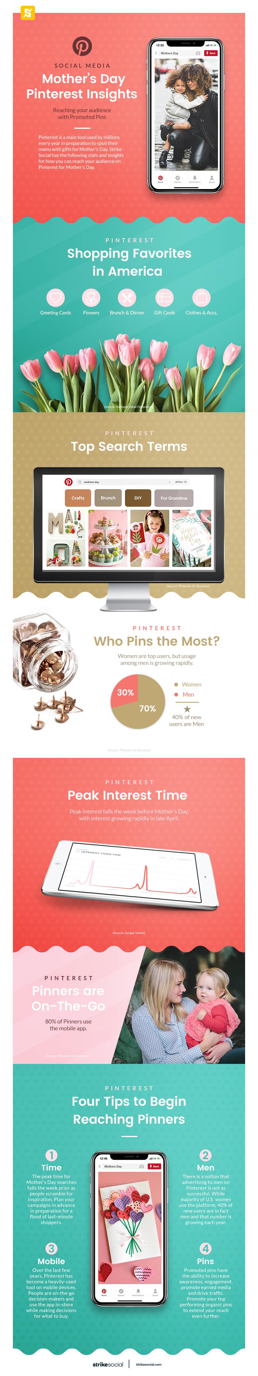 Pinterest Mother's Day infographic strike social 2018
