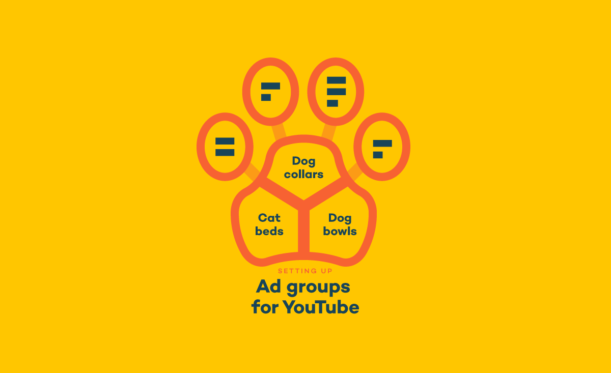 Determining ad groups for your YouTube campaign