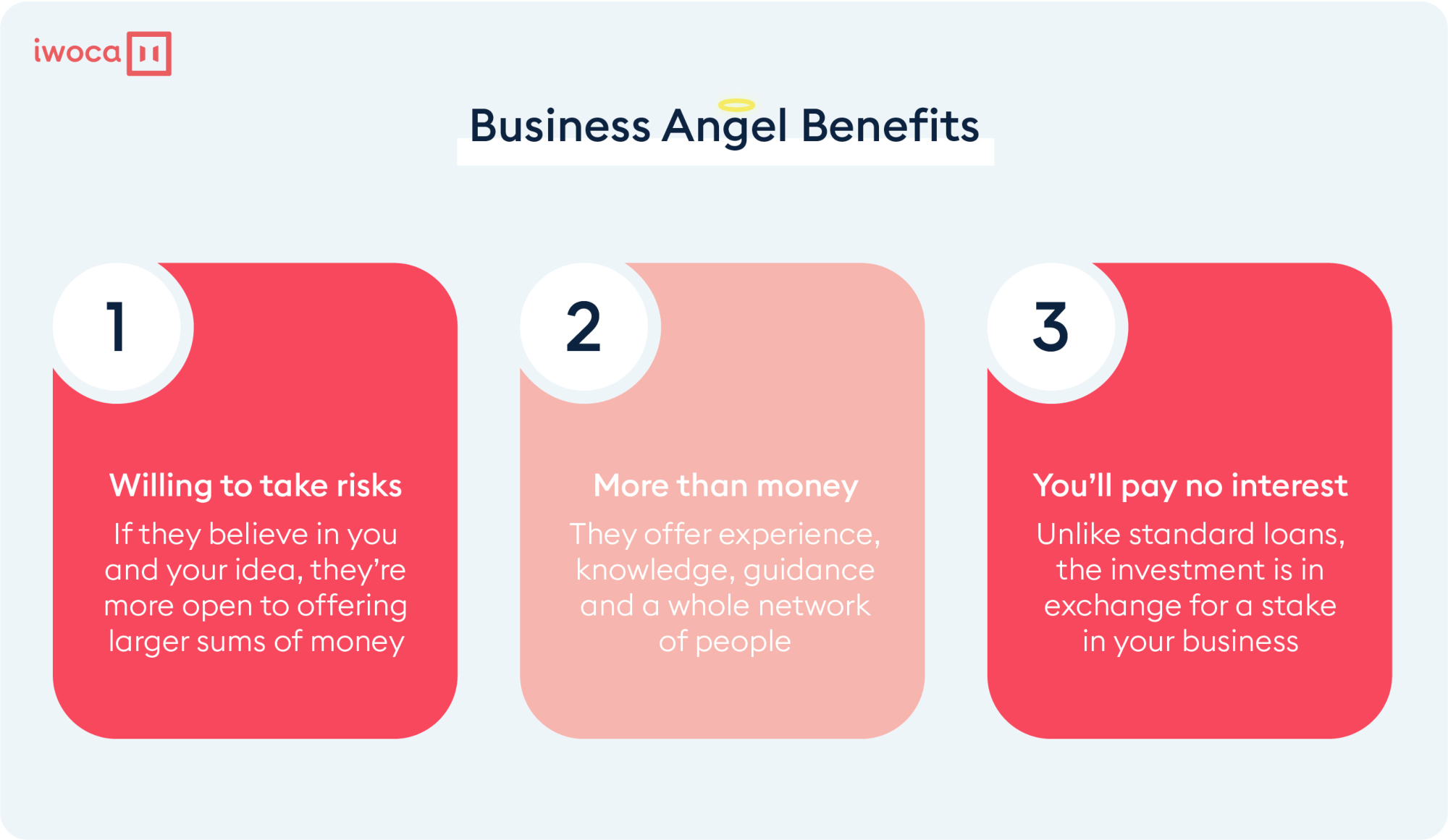 benefits of business angels