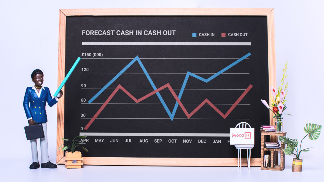 Cash Flow Forecast Template Free Download Iwoca