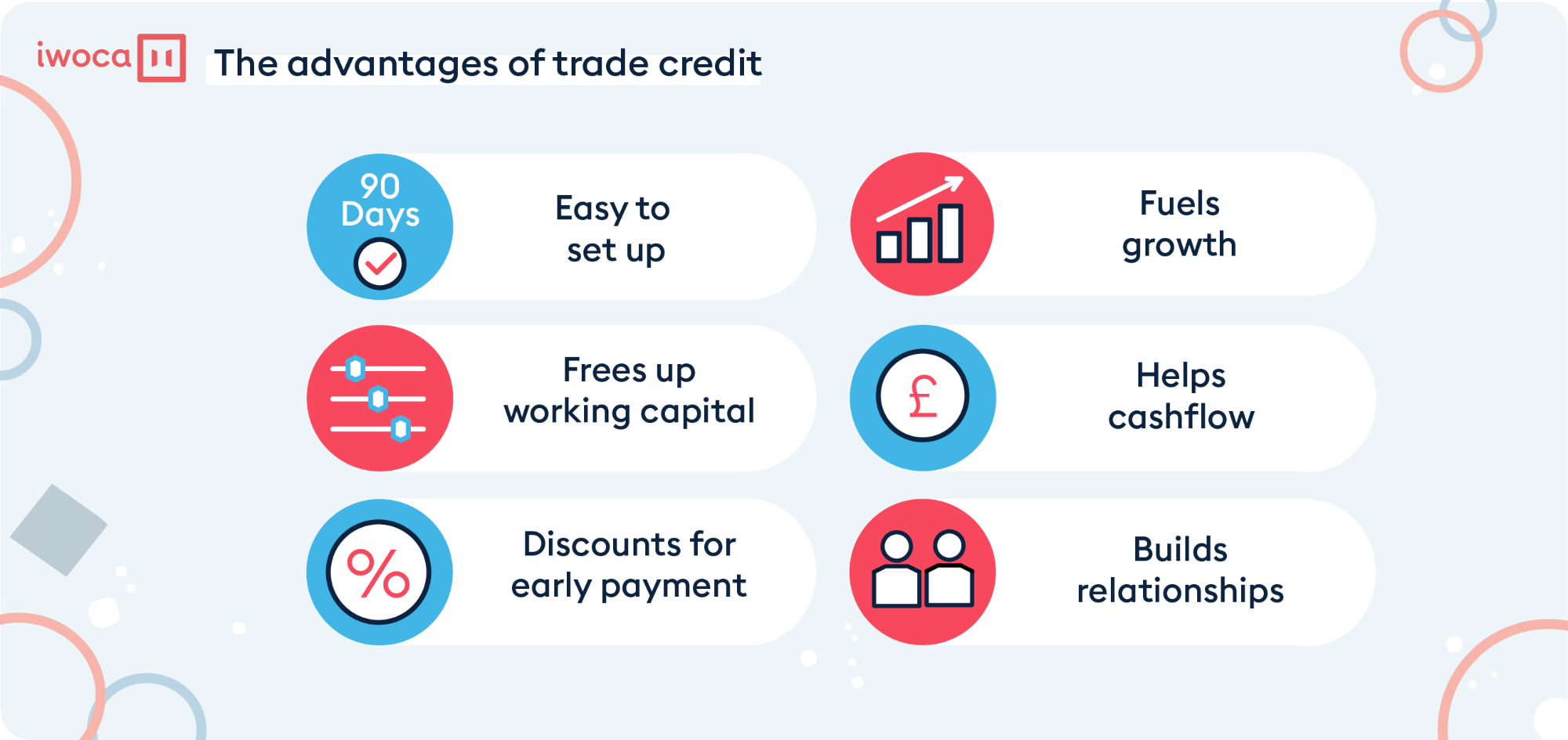 The advantages of trade credit