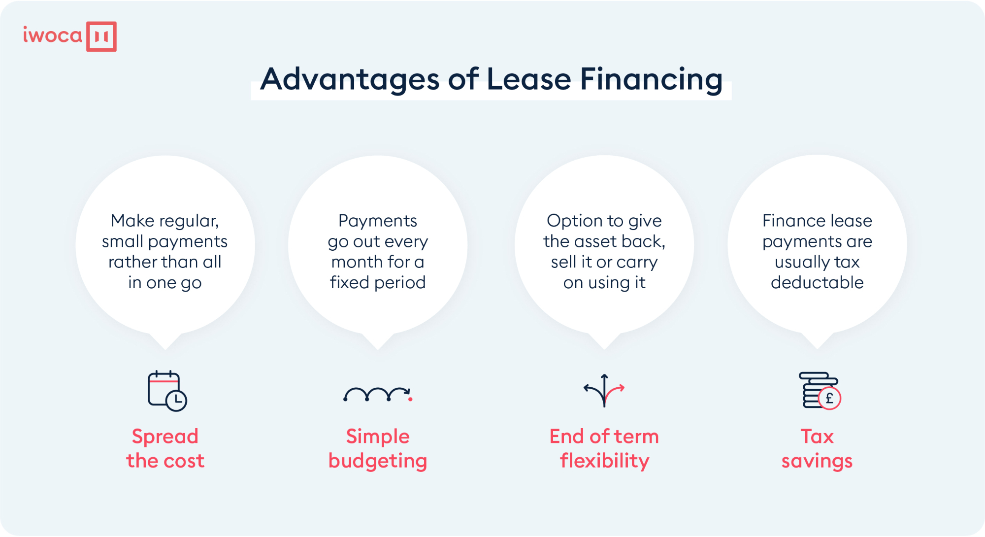 advantages-of-finance-leasing