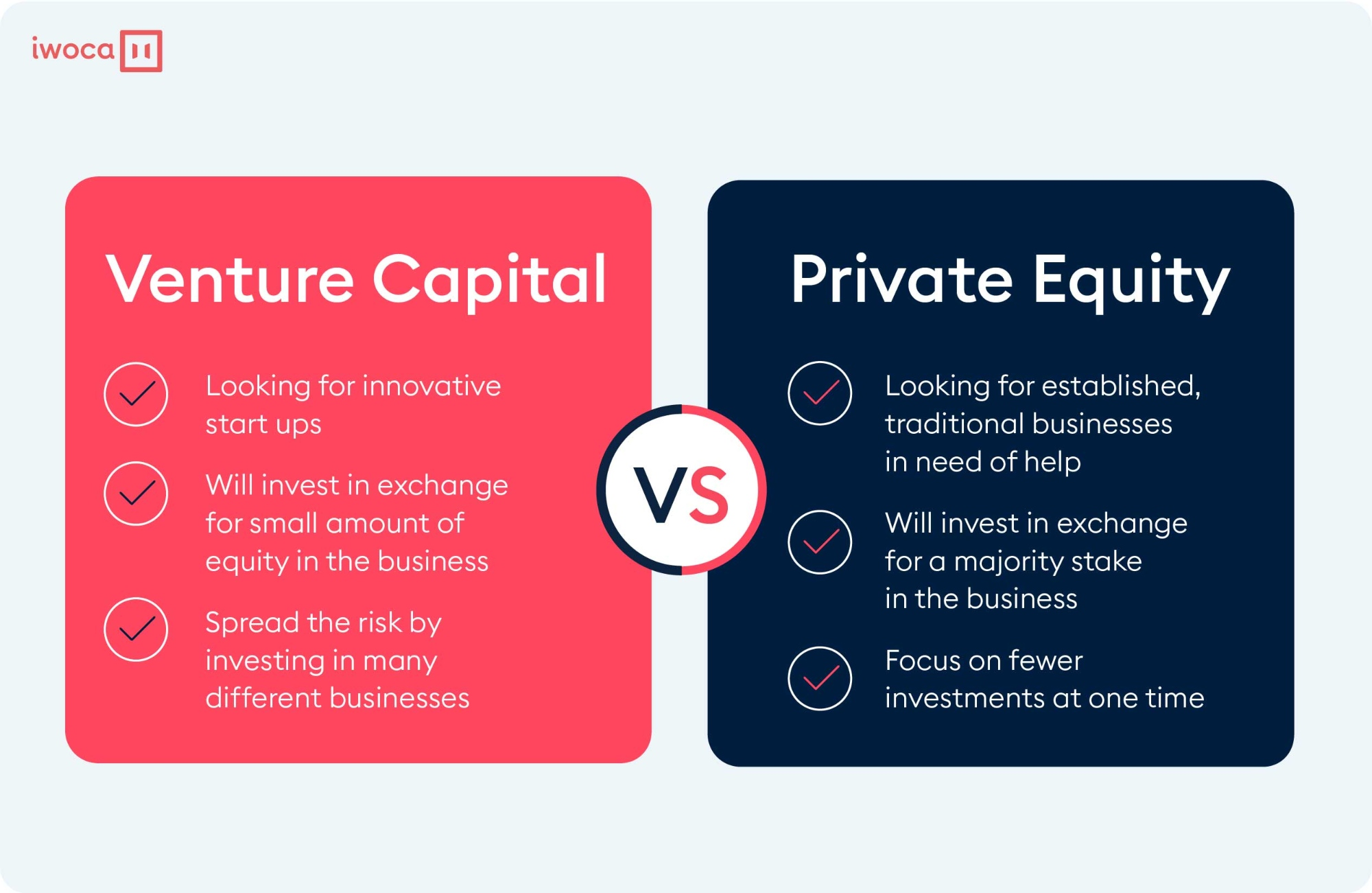 venture-capital-vs-private-equity