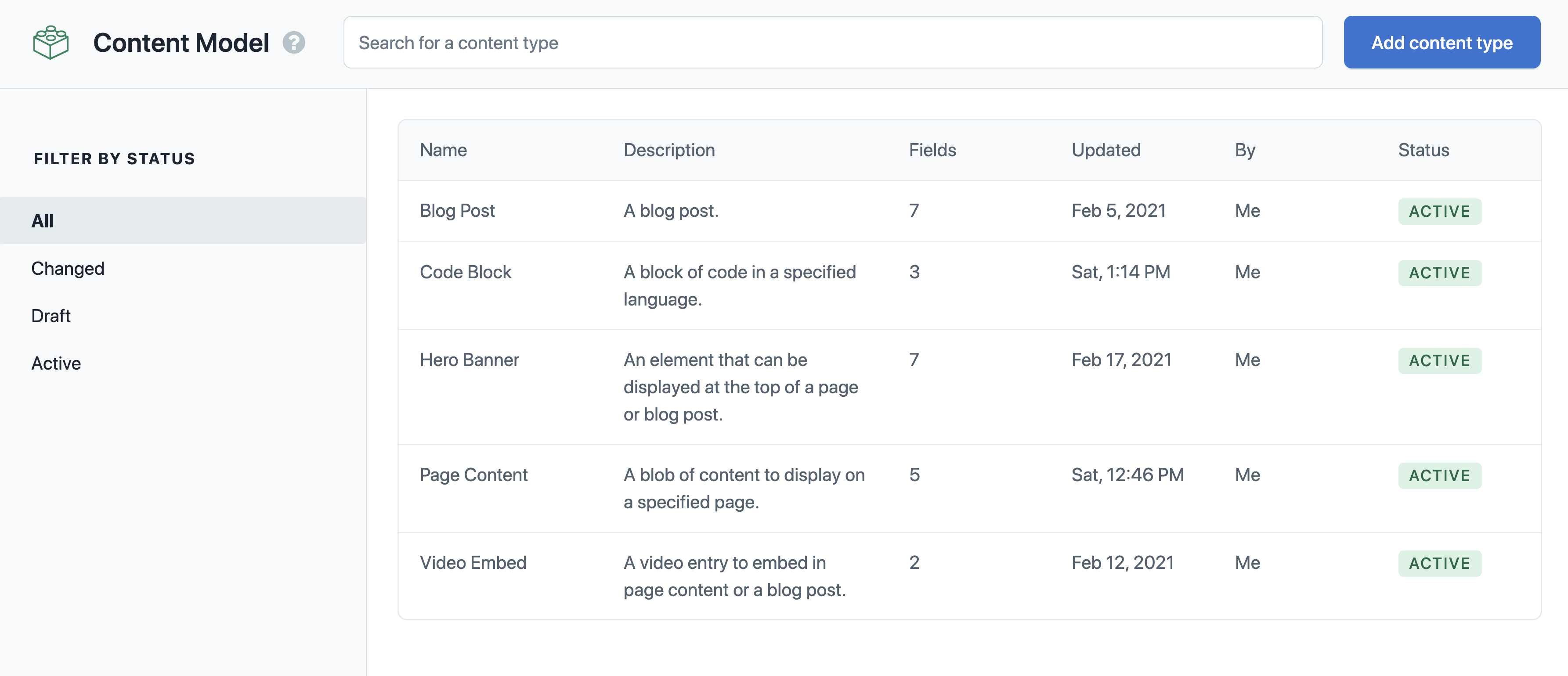 A screenshot of the content model for the Next.js and Contentful blog starter