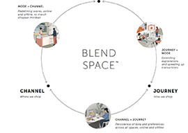 Blend space