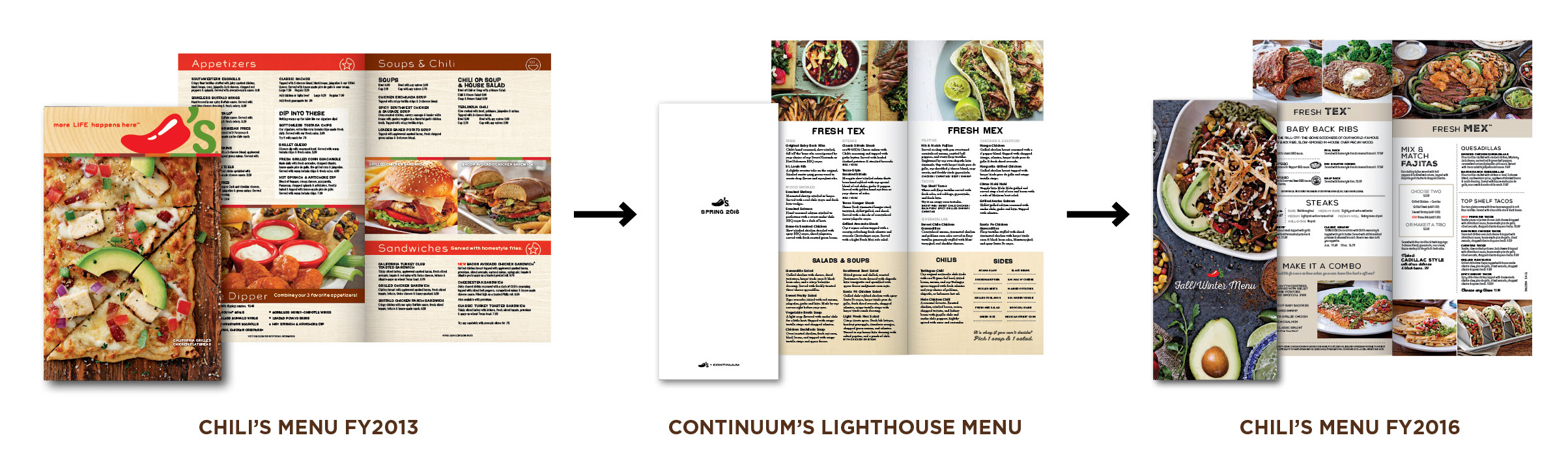 Chili's Menu Innovation