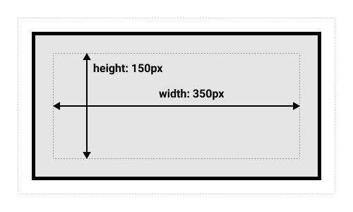 standard-box-model