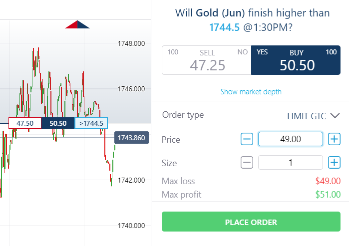 binary options atm results www