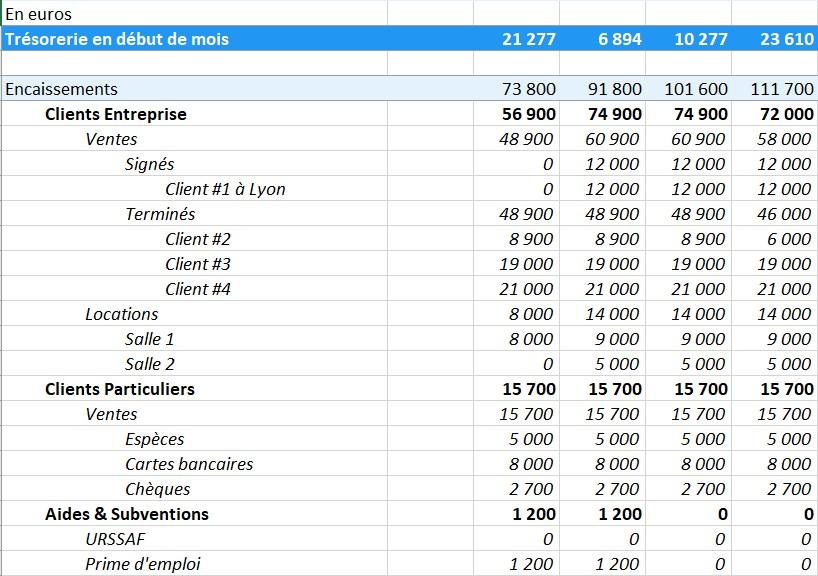 Modèle de plan de trésorerie Excel
