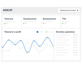 dashboard agicap