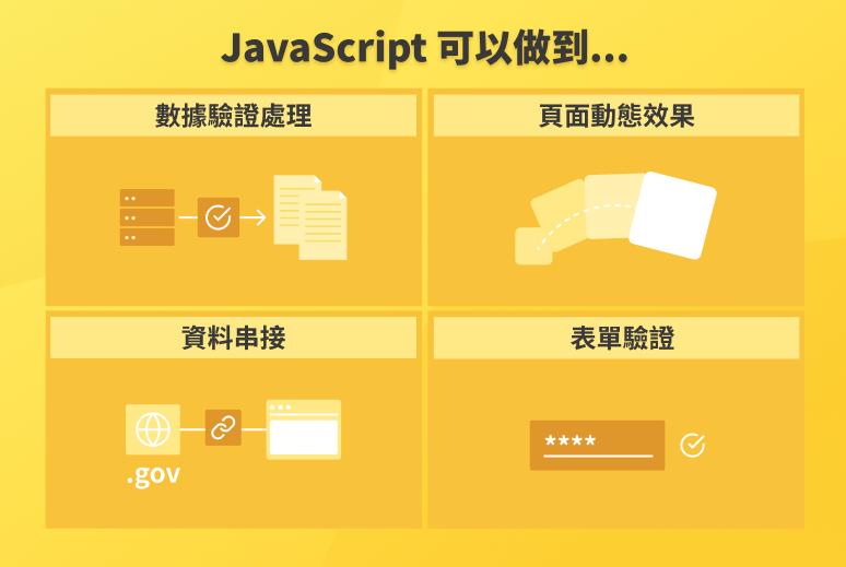 JS 課程內頁 - JavaScript 可以做到...