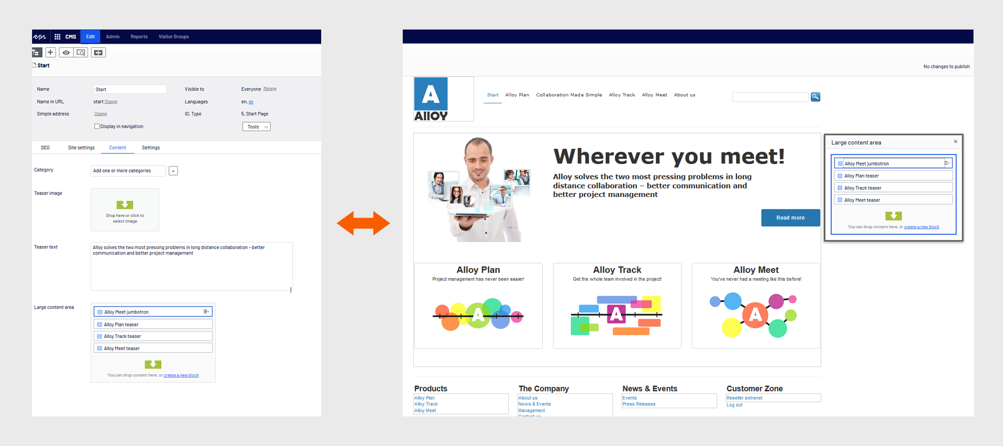 Two different views in Episerver