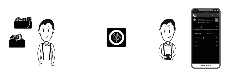 Tool Management Material Management - twinio - EN