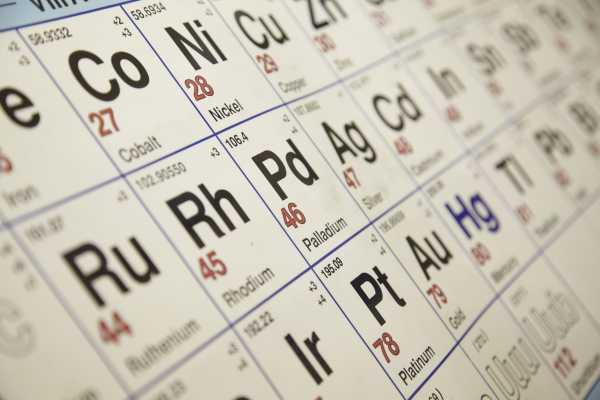 2-beratung-kompetent-hurtwood-house-periodic-table