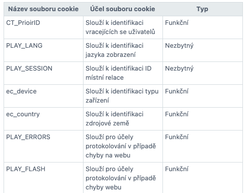 cs-cookie-policy